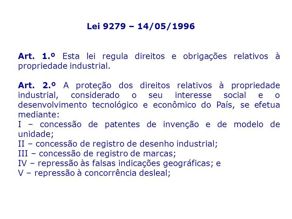 Lei 9279 – 14/05/1996 Art. 1.º Esta lei regula direitos e obrigações relativos à propriedade industrial. Art. 2.º A proteção dos direitos relativos à