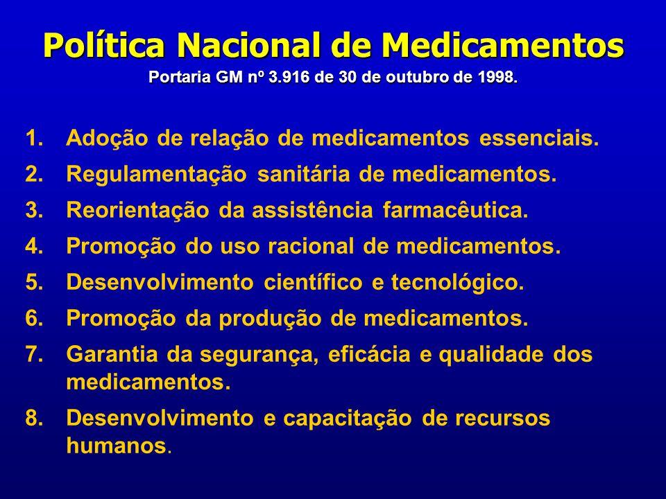 Política Nacional de Medicamentos Portaria GM nº 3.916 de 30 de outubro de 1998. 1. Adoção de relação de medicamentos essenciais. 2. Regulamentação sa