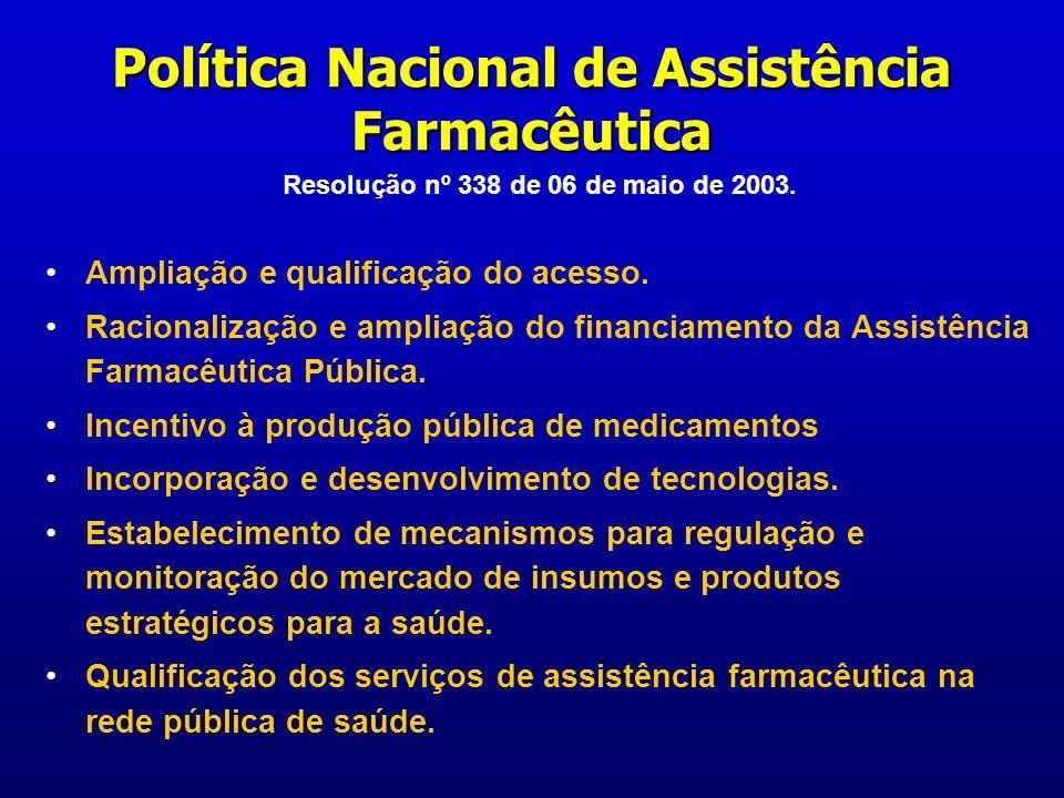 Política Nacional de Assistência Farmacêutica Ampliação e qualificação do acesso. Racionalização e ampliação do financiamento da Assistência Farmacêut