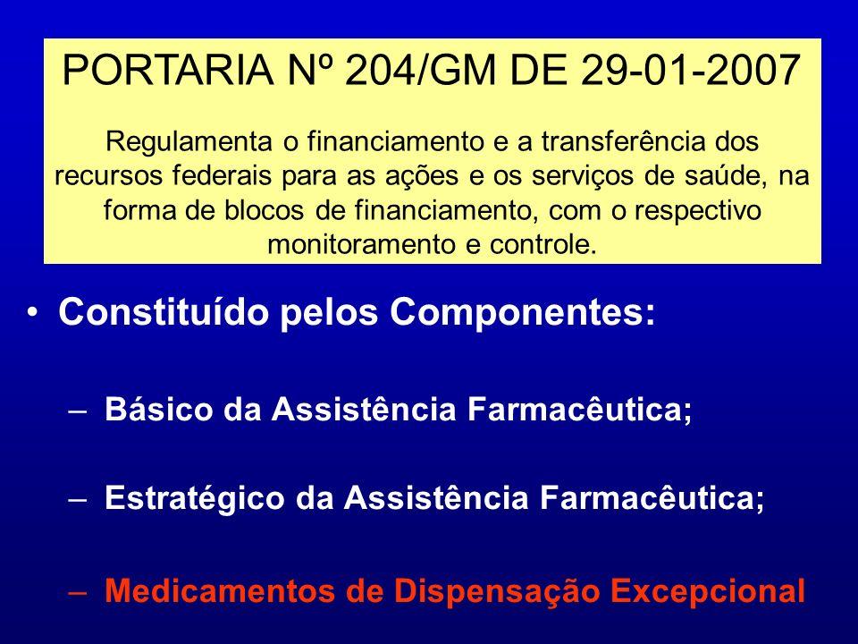 PORTARIA Nº 204/GM DE 29-01-2007 Regulamenta o financiamento e a transferência dos recursos federais para as ações e os serviços de saúde, na forma de