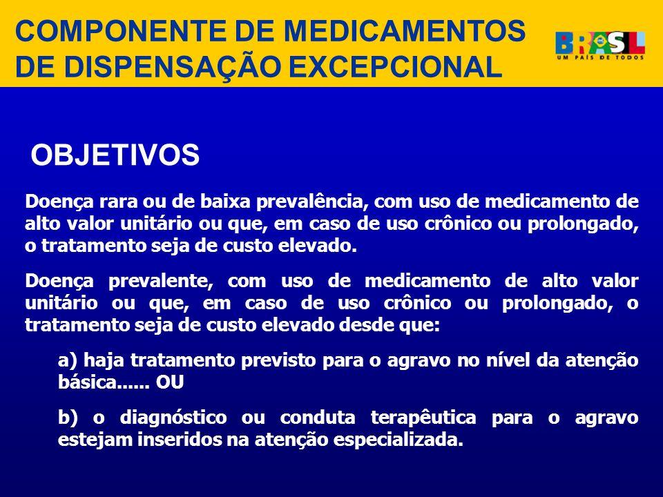 COMPONENTE DE MEDICAMENTOS DE DISPENSAÇÃO EXCEPCIONAL Doença rara ou de baixa prevalência, com uso de medicamento de alto valor unitário ou que, em ca