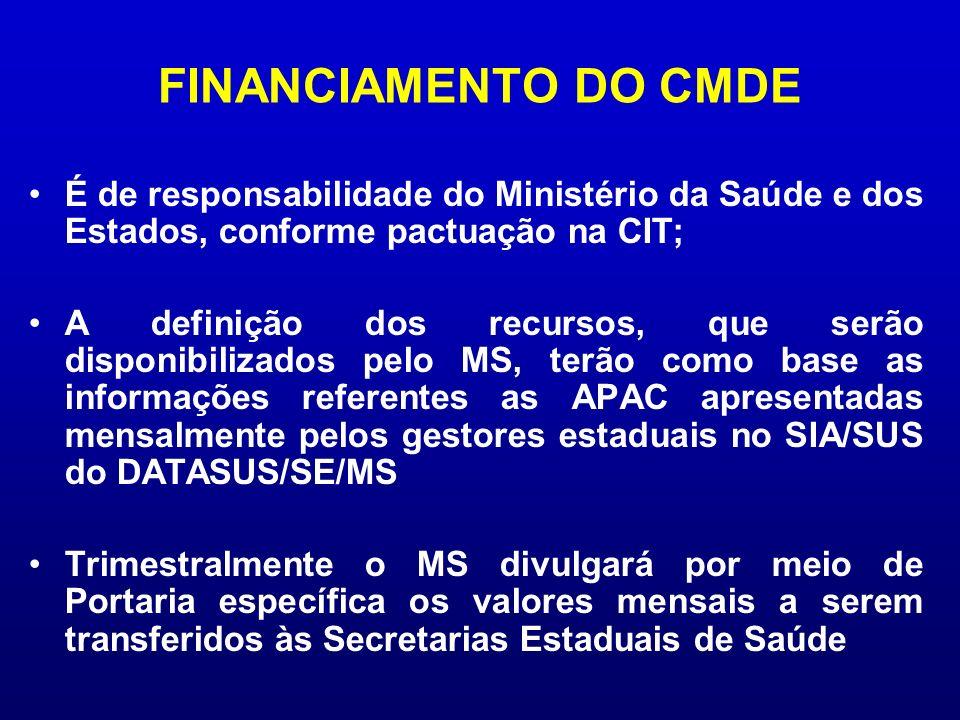 FINANCIAMENTO DO CMDE É de responsabilidade do Ministério da Saúde e dos Estados, conforme pactuação na CIT; A definição dos recursos, que serão dispo