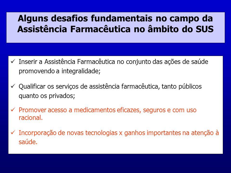 Alguns desafios fundamentais no campo da Assistência Farmacêutica no âmbito do SUS Inserir a Assistência Farmacêutica no conjunto das ações de saúde p