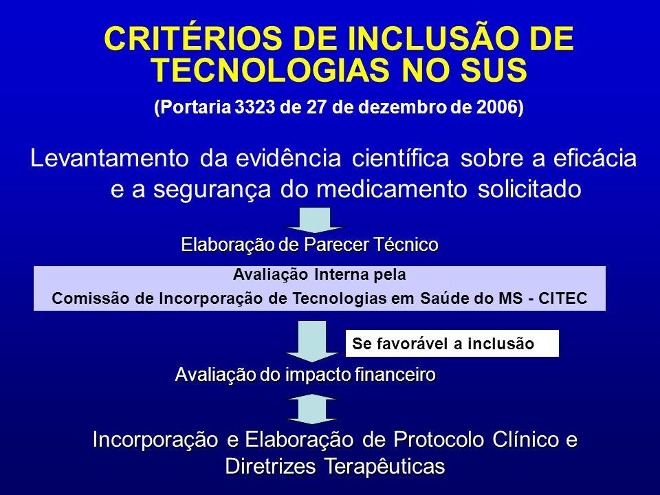 CRITÉRIOS DE INCLUSÃO DE TECNOLOGIAS NO SUS (Portaria 3323 de 27 de dezembro de 2006) Levantamento da evidência científica sobre a eficácia e a segura