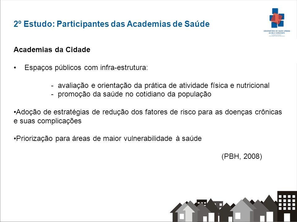 2º Estudo: Participantes das Academias de Saúde Academias da Cidade Espaços públicos com infra-estrutura: - avaliação e orientação da prática de ativi