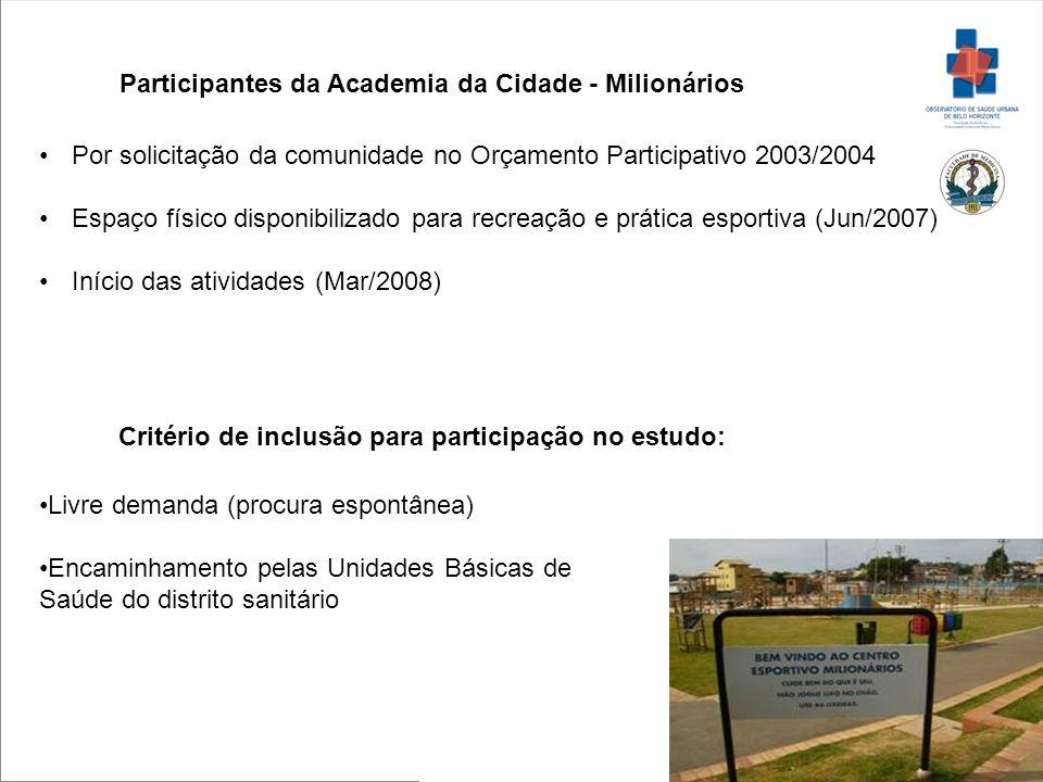 Por solicitação da comunidade no Orçamento Participativo 2003/2004 Espaço físico disponibilizado para recreação e prática esportiva (Jun/2007) Início