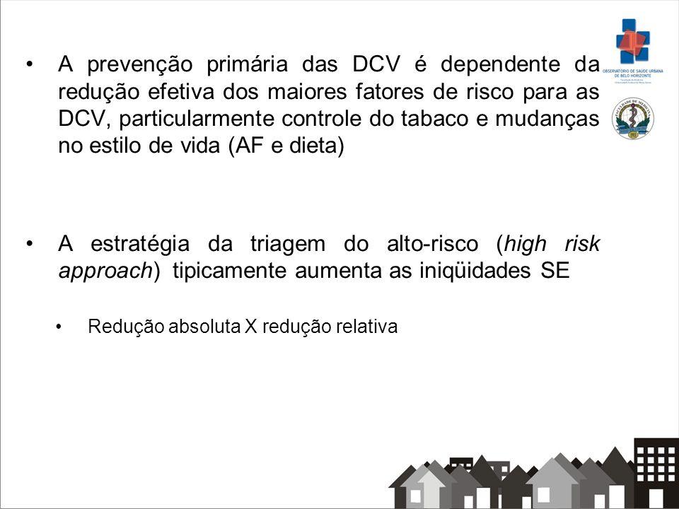 A prevenção primária das DCV é dependente da redução efetiva dos maiores fatores de risco para as DCV, particularmente controle do tabaco e mudanças n