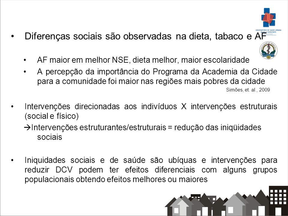 Diferenças sociais são observadas na dieta, tabaco e AF AF maior em melhor NSE, dieta melhor, maior escolaridade A percepção da importância do Program