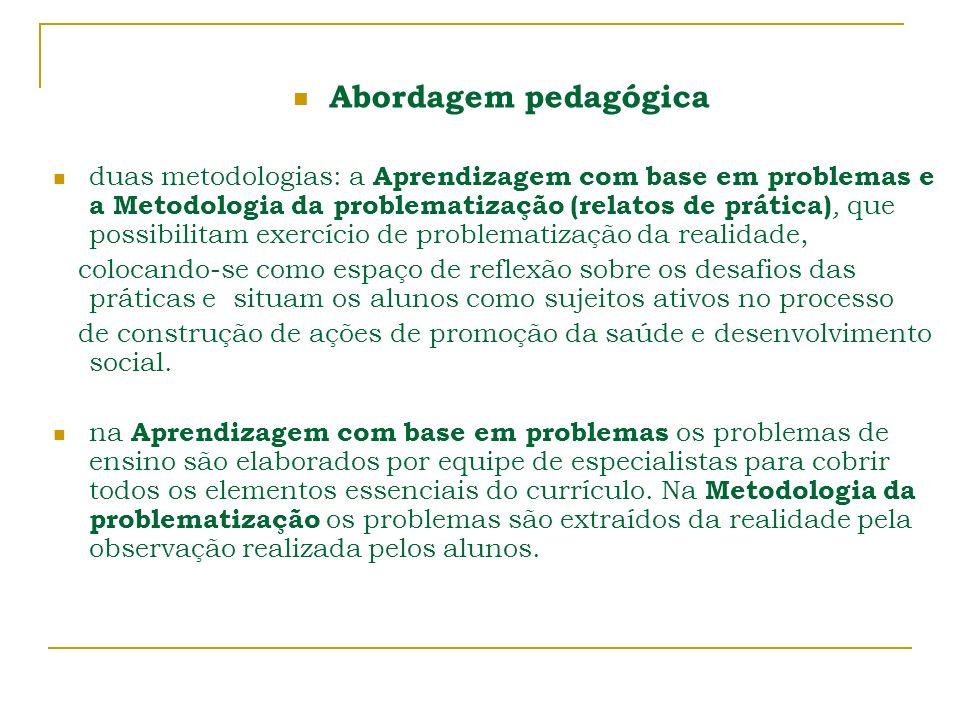 Abordagem pedagógica duas metodologias: a Aprendizagem com base em problemas e a Metodologia da problematização (relatos de prática), que possibilitam