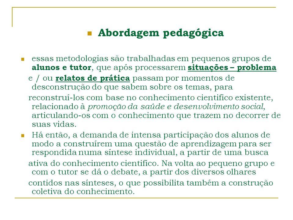 Abordagem pedagógica essas metodologias são trabalhadas em pequenos grupos de alunos e tutor, que após processarem situações – problema e / ou relatos