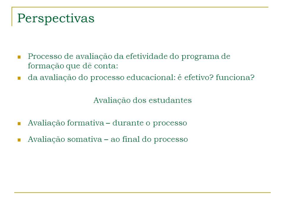 Perspectivas Processo de avaliação da efetividade do programa de formação que dê conta: da avaliação do processo educacional: é efetivo? funciona? Ava