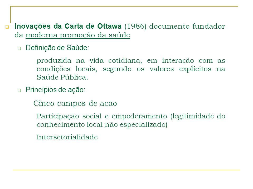 Inovações da Carta de Ottawa (1986) documento fundador da moderna promoção da saúde Definição de Saúde: produzida na vida cotidiana, em interação com