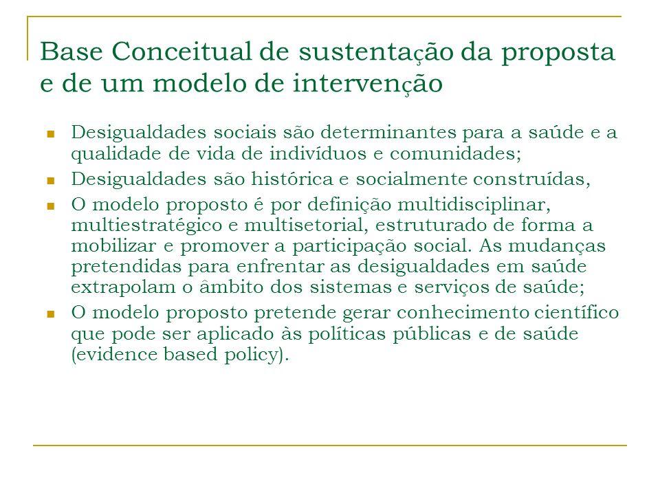 Base Conceitual de sustenta ç ão da proposta e de um modelo de interven ç ão Desigualdades sociais são determinantes para a saúde e a qualidade de vid