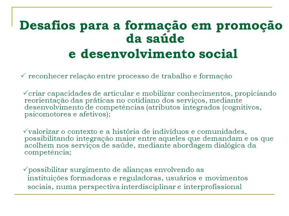 Desafios para a formação em promoção da saúde e desenvolvimento social reconhecer relação entre processo de trabalho e formação criar capacidades de a