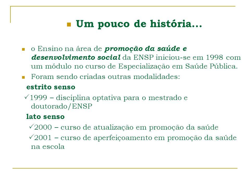 Um pouco de história... o Ensino na área de promoção da saúde e desenvolvimento social da ENSP iniciou-se em 1998 com um módulo no curso de Especializ