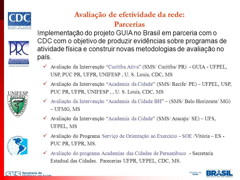 Implementação do projeto GUIA no Brasil em parceria com o CDC com o objetivo de produzir evidências sobre programas de atividade física e construir no