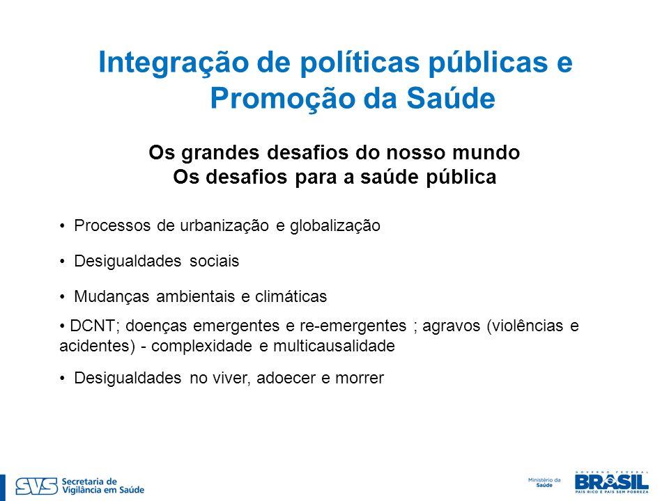 Integração de políticas públicas e Promoção da Saúde Os grandes desafios do nosso mundo Os desafios para a saúde pública Processos de urbanização e gl