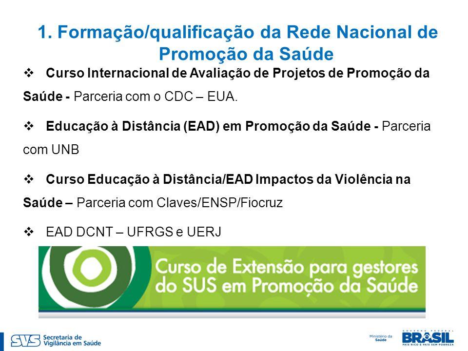 1. Formação/qualificação da Rede Nacional de Promoção da Saúde Curso Internacional de Avaliação de Projetos de Promoção da Saúde - Parceria com o CDC
