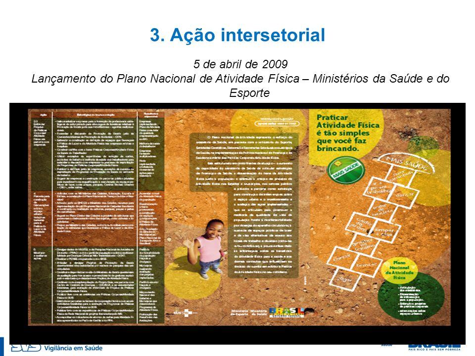 3. Ação intersetorial 5 de abril de 2009 Lançamento do Plano Nacional de Atividade Física – Ministérios da Saúde e do Esporte