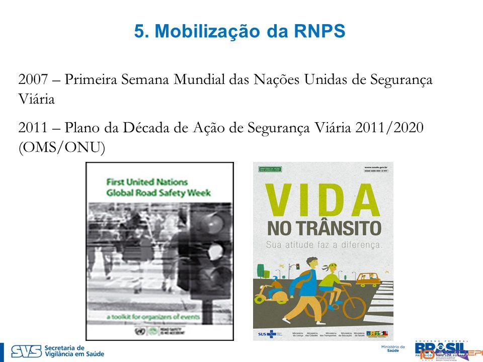 2007 – Primeira Semana Mundial das Nações Unidas de Segurança Viária 2011 – Plano da Década de Ação de Segurança Viária 2011/2020 (OMS/ONU) 5. Mobiliz