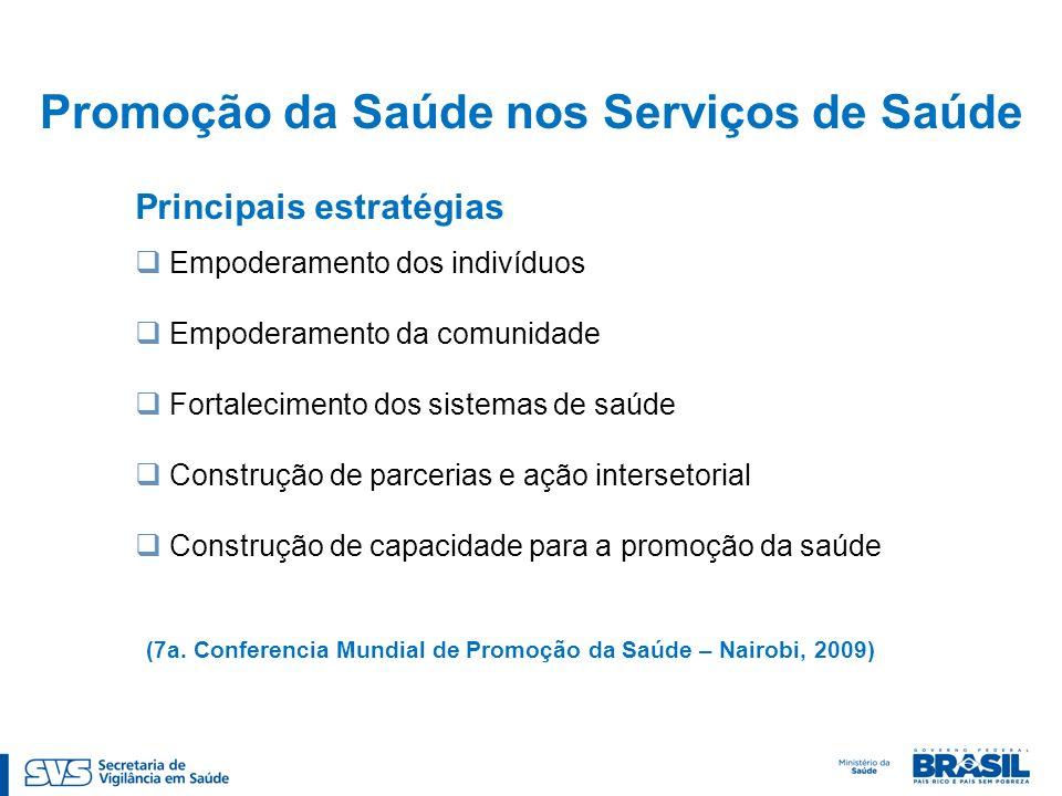 Promoção da Saúde nos Serviços de Saúde Principais estratégias Empoderamento dos indivíduos Empoderamento da comunidade Fortalecimento dos sistemas de