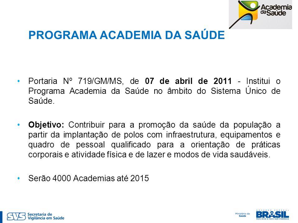 PROGRAMA ACADEMIA DA SAÚDE Portaria Nº 719/GM/MS, de 07 de abril de 2011 - Institui o Programa Academia da Saúde no âmbito do Sistema Único de Saúde.