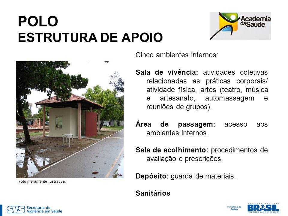 POLO ESTRUTURA DE APOIO Cinco ambientes internos: Sala de vivência: atividades coletivas relacionadas as práticas corporais/ atividade física, artes (