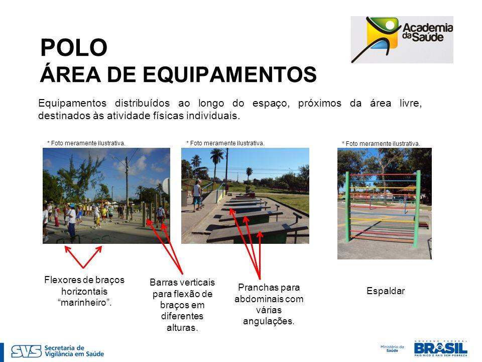 POLO ÁREA DE EQUIPAMENTOS Equipamentos distribuídos ao longo do espaço, próximos da área livre, destinados às atividade físicas individuais. Barras ve