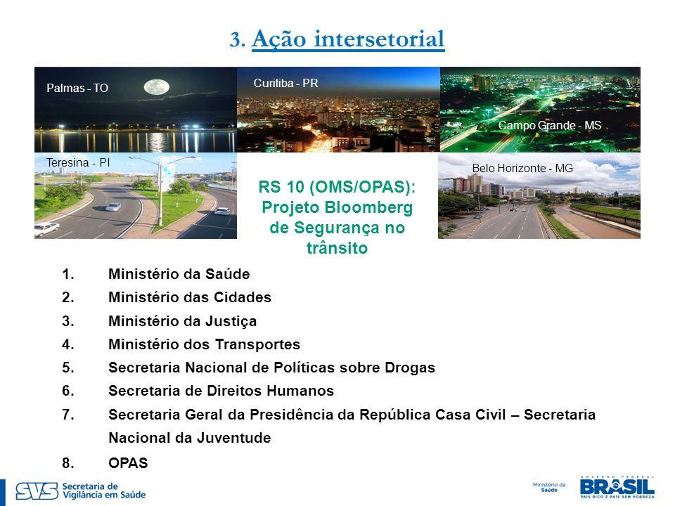 3. Ação intersetorial RS 10 (OMS/OPAS): Projeto Bloomberg de Segurança no trânsito 1.Ministério da Saúde 2.Ministério das Cidades 3.Ministério da Just
