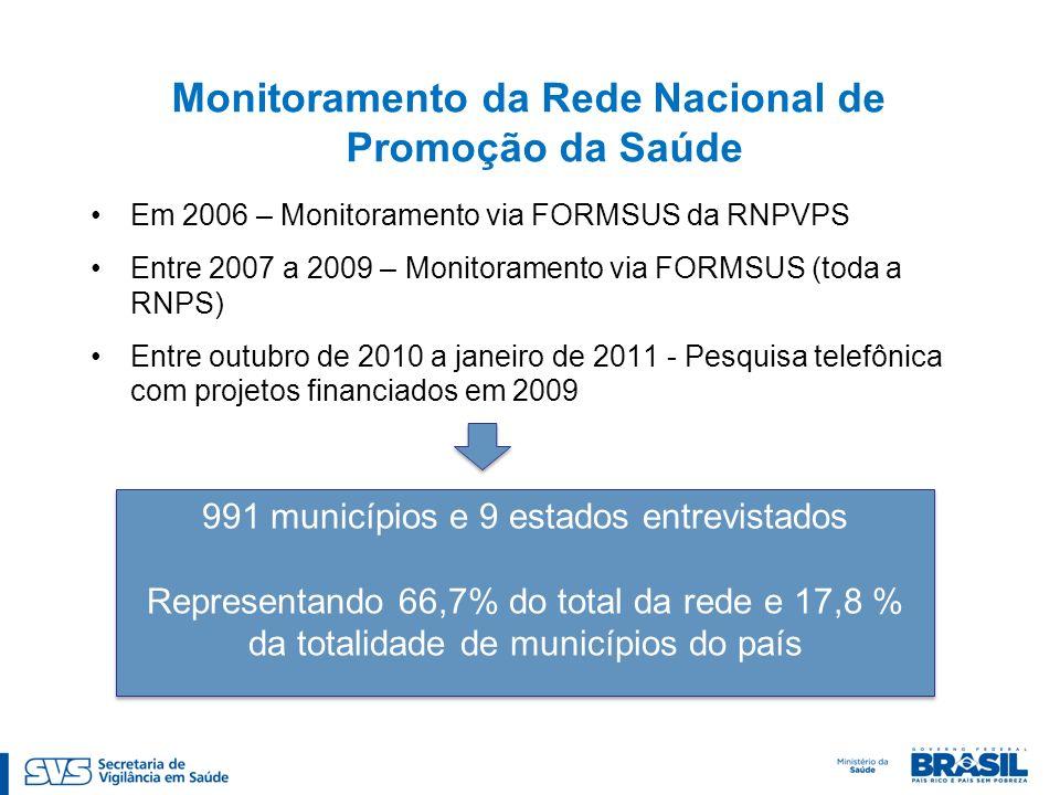 Monitoramento da Rede Nacional de Promoção da Saúde Em 2006 – Monitoramento via FORMSUS da RNPVPS Entre 2007 a 2009 – Monitoramento via FORMSUS (toda