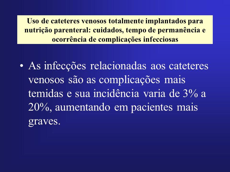 As infecções relacionadas aos cateteres venosos são as complicações mais temidas e sua incidência varia de 3% a 20%, aumentando em pacientes mais grav