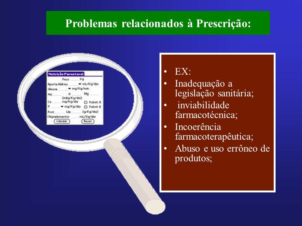 Problemas relacionados à Prescrição: EX: Inadequação a legislação sanitária; inviabilidade farmacotécnica; Incoerência farmacoterapêutica; Abuso e uso