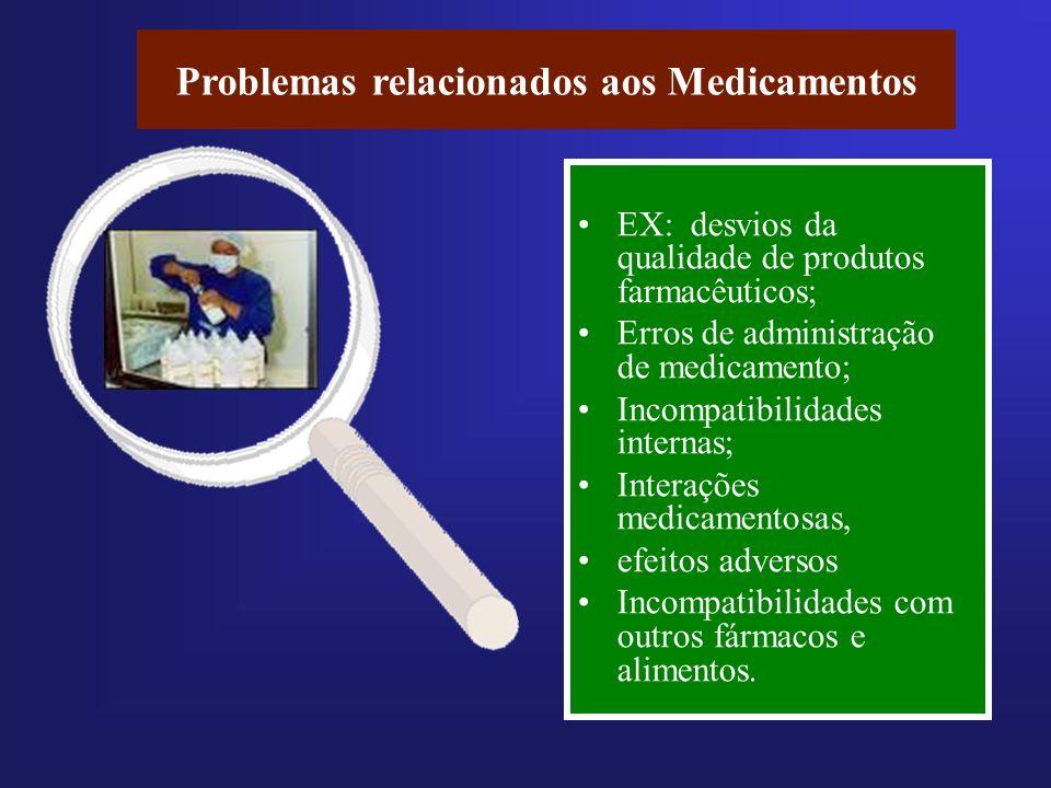 Problemas relacionados aos Medicamentos EX: desvios da qualidade de produtos farmacêuticos; Erros de administração de medicamento; Incompatibilidades
