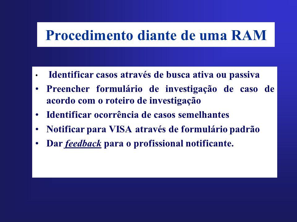 Procedimento diante de uma RAM Identificar casos através de busca ativa ou passiva Preencher formulário de investigação de caso de acordo com o roteir