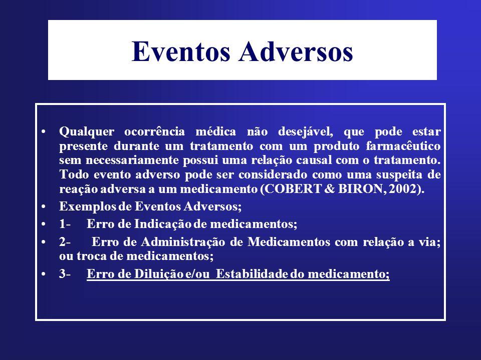 Eventos Adversos Qualquer ocorrência médica não desejável, que pode estar presente durante um tratamento com um produto farmacêutico sem necessariamen