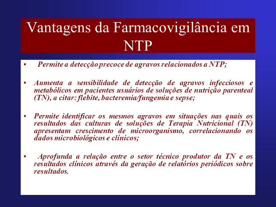 Vantagens da Farmacovigilância em NTP Permite a detecção precoce de agravos relacionados a NTP; Aumenta a sensibilidade de detecção de agravos infecci