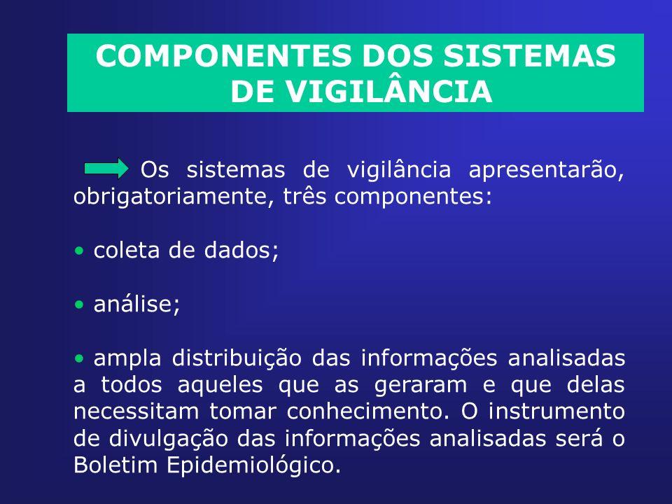 Os sistemas de vigilância apresentarão, obrigatoriamente, três componentes: coleta de dados; análise; ampla distribuição das informações analisadas a