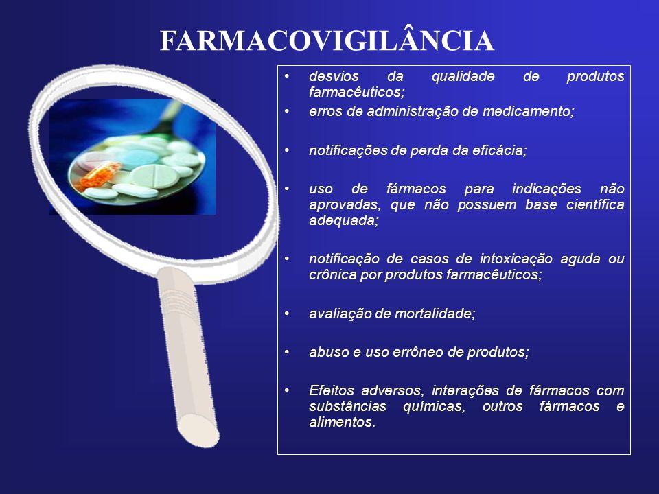 FARMACOVIGILÂNCIA desvios da qualidade de produtos farmacêuticos; erros de administração de medicamento; notificações de perda da eficácia; uso de fár