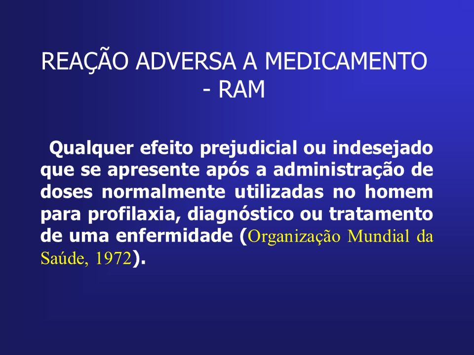 REAÇÃO ADVERSA A MEDICAMENTO - RAM Qualquer efeito prejudicial ou indesejado que se apresente após a administração de doses normalmente utilizadas no