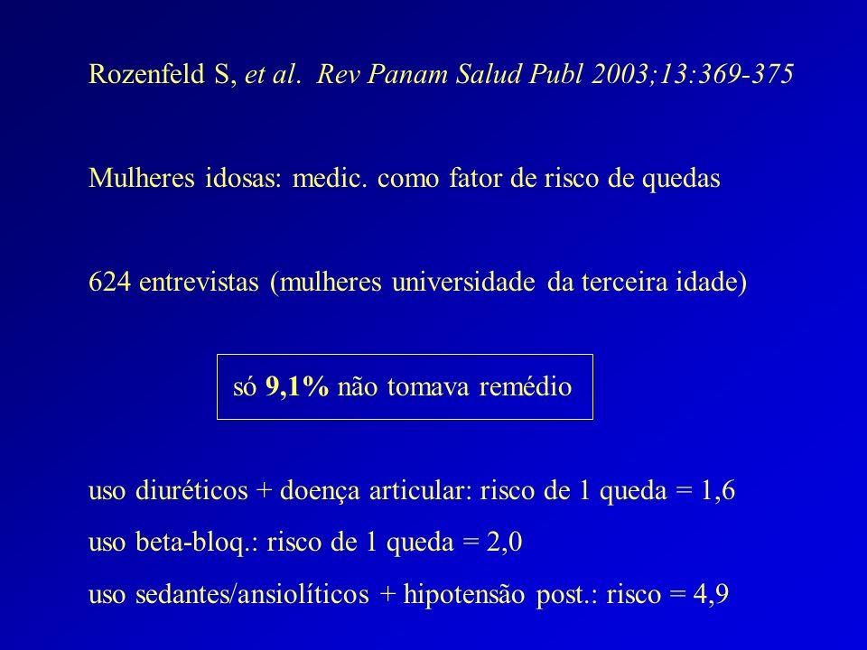 Rozenfeld S, et al. Rev Panam Salud Publ 2003;13:369-375 Mulheres idosas: medic. como fator de risco de quedas 624 entrevistas (mulheres universidade