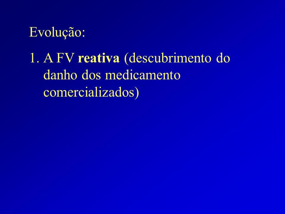 Evolução: 1.A FV reativa (descubrimento do danho dos medicamento comercializados)