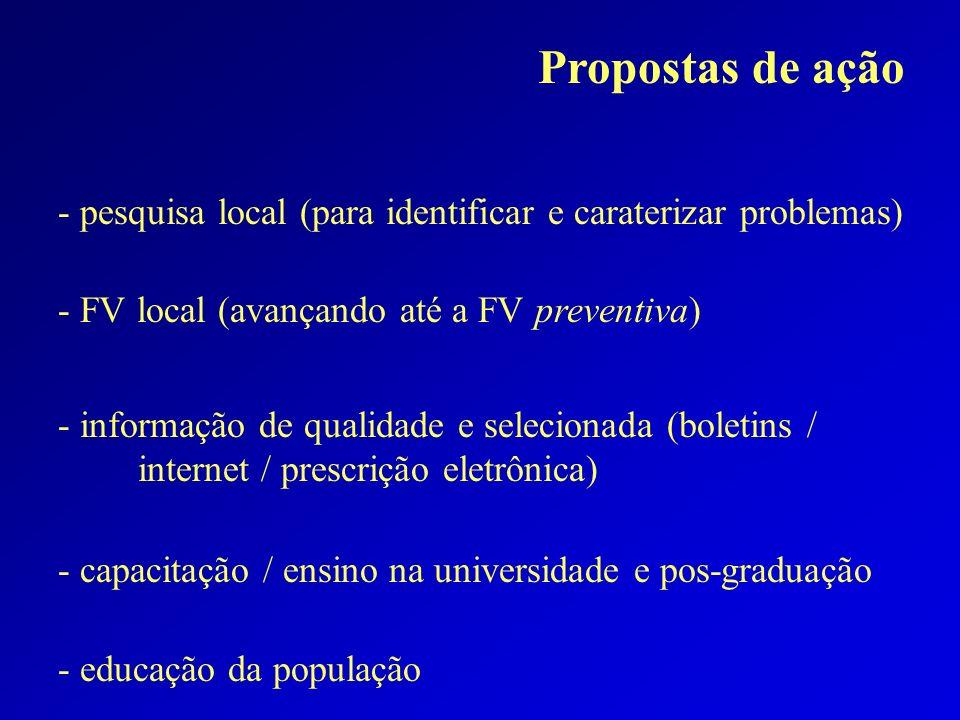 Propostas de ação - pesquisa local (para identificar e caraterizar problemas) - FV local (avançando até a FV preventiva) - informação de qualidade e selecionada (boletins / internet / prescrição eletrônica) - capacitação / ensino na universidade e pos-graduação - educação da população