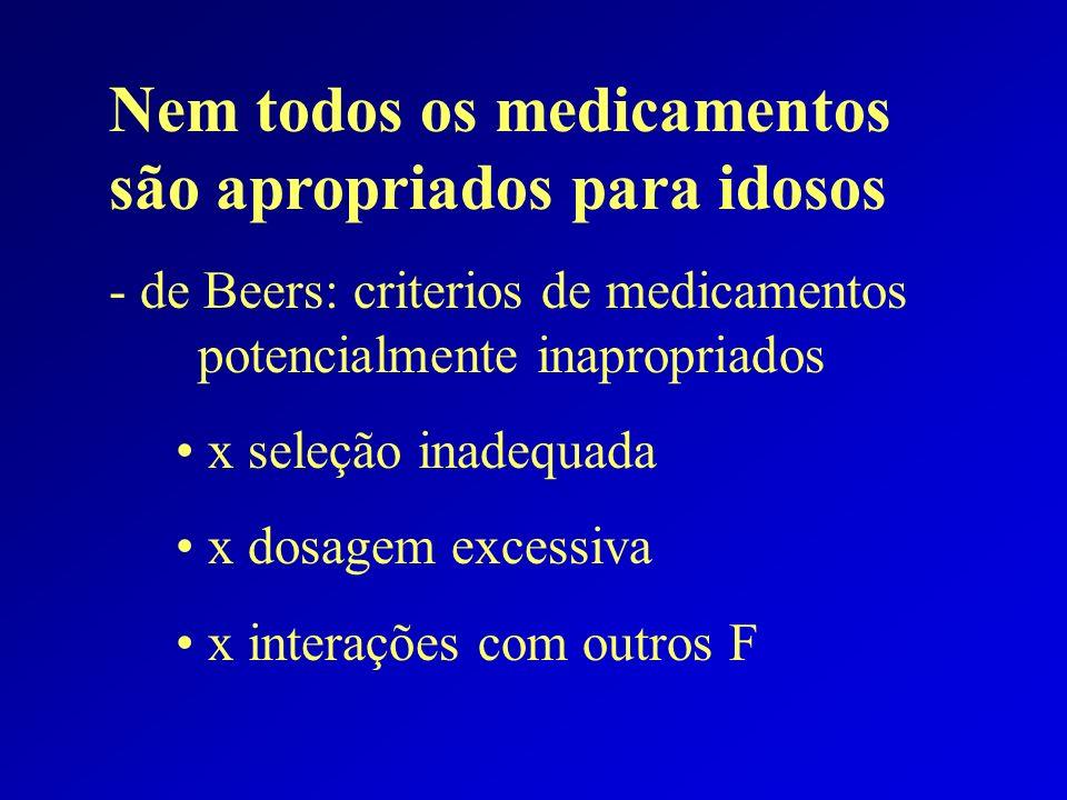 Nem todos os medicamentos são apropriados para idosos - de Beers: criterios de medicamentos potencialmente inapropriados x seleção inadequada x dosage