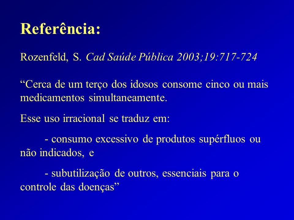 Referência: Rozenfeld, S. Cad Saúde Pública 2003;19:717-724 Cerca de um terço dos idosos consome cinco ou mais medicamentos simultaneamente. Esse uso