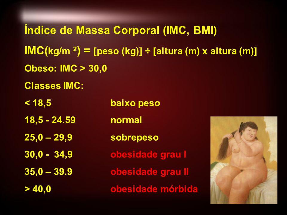 Índice de Massa Corporal (IMC, BMI) IMC( kg/m 2 ) = [peso (kg)] ÷ [altura (m) x altura (m)] Obeso: IMC > 30,0 Classes IMC: < 18,5baixo peso 18,5 - 24.59normal 25,0 – 29,9sobrepeso 30,0 - 34,9obesidade grau I 35,0 – 39.9obesidade grau II > 40,0obesidade mórbida