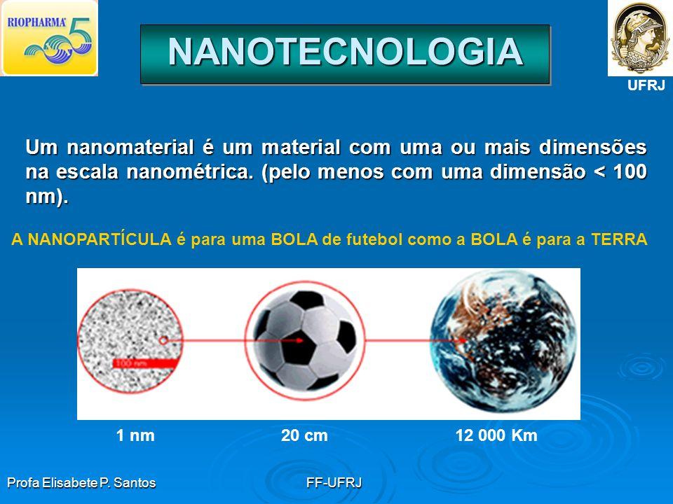 Profa Elisabete P. SantosFF-UFRJ Um nanomaterial é um material com uma ou mais dimensões na escala nanométrica. (pelo menos com uma dimensão < 100 nm)