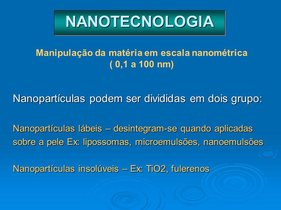 NANOTECNOLOGIANANOTECNOLOGIA Nanopartículas podem ser divididas em dois grupo: Nanopartículas lábeis – desintegram-se quando aplicadas sobre a pele Ex