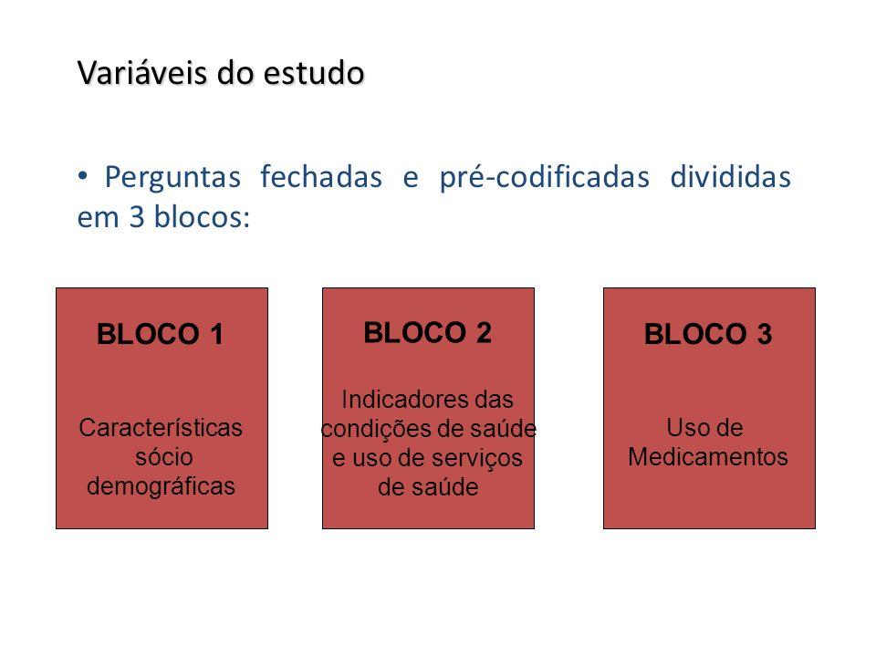 Variáveis do estudo Perguntas fechadas e pré-codificadas divididas em 3 blocos: BLOCO 1 Características sócio demográficas BLOCO 2 Indicadores das con
