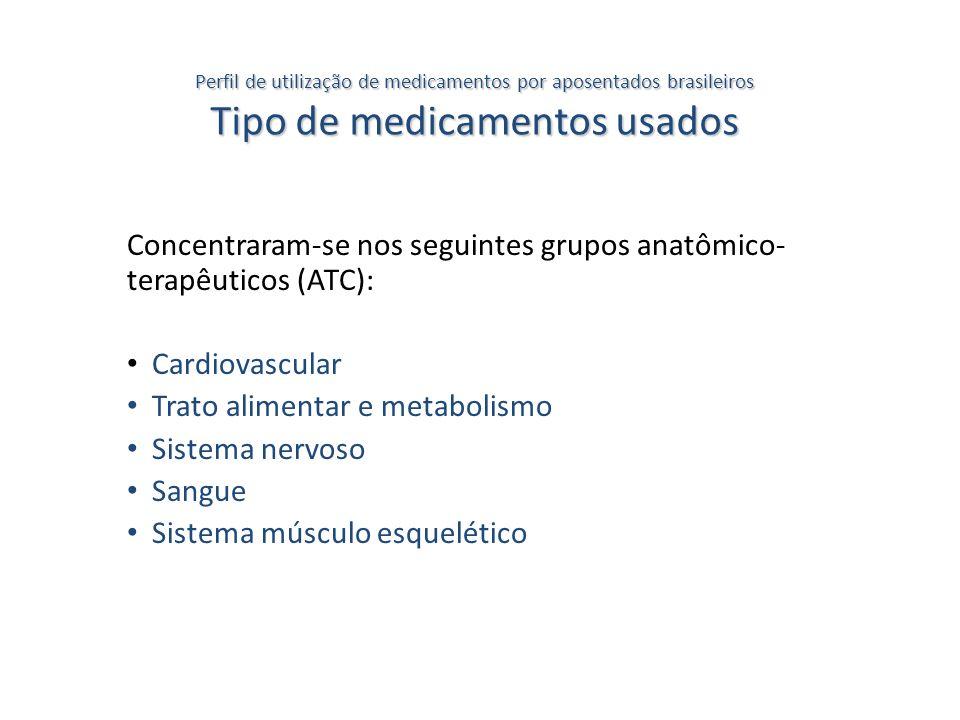 Perfil de utilização de medicamentos por aposentados brasileiros Tipo de medicamentos usados Concentraram-se nos seguintes grupos anatômico- terapêuti