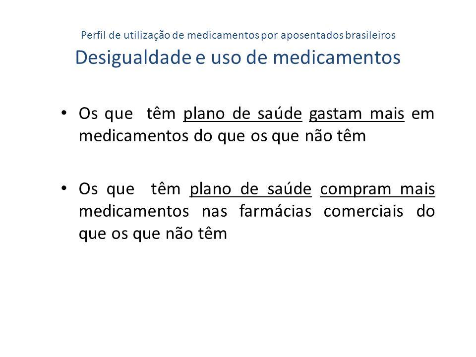 Perfil de utilização de medicamentos por aposentados brasileiros Desigualdade e uso de medicamentos Os que têm plano de saúde gastam mais em medicamen